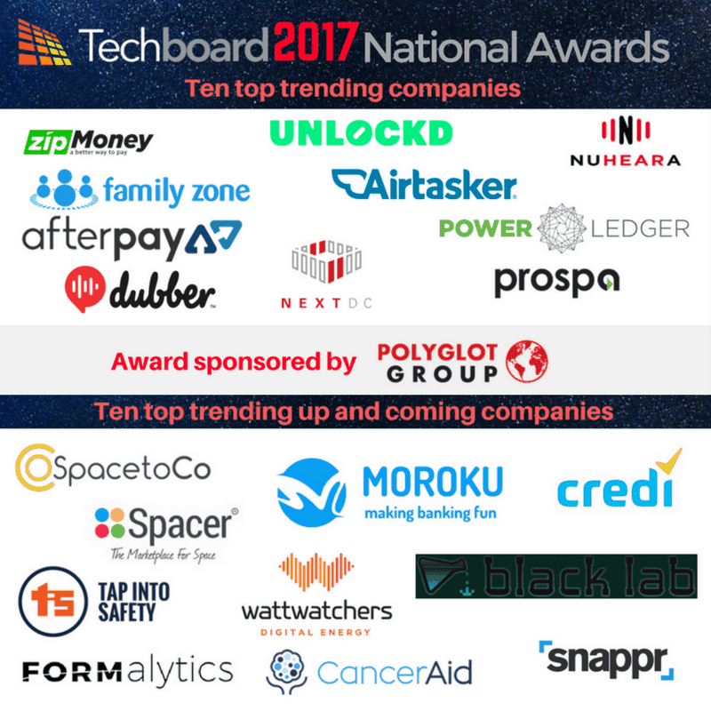 Techboard awards